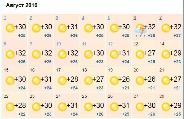 углерод погода гесметио саранск на месяц этой странице