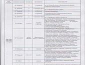 В Феодосии с сегодняшнего дня новый график отключения электроэнергии
