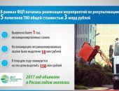 В Крыму на ликвидацию стихийных свалок в этом году потратят 150 млн. рублей