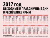В Севастополе 20 марта – официальный выходной день (обновлено)