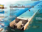 Китайские инвесторы могут построить тоннель под Керченским проливом