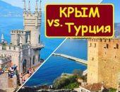 Власти заверили, что для туристов цены на проживание в Крыму не выше, чем в Турции