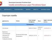 На начальника Службы автодорог Крыма Сафонова завели уголовное дело за подлог документов