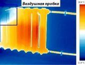 Феодосийцы жалуются на проблемы с отоплением