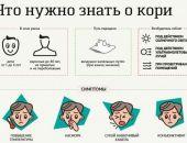 В Крыму девять человек заболели корью