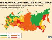 Крым – в числе самых худших регионов России в антинаркотическом рейтинге