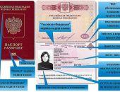 Повысилась госпошлина на загранпаспорт