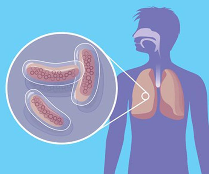 сайт знакомств для больных туберкулезом